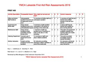 2019 First Aid Risk Assessment - YMCA National Centre, Lakeside